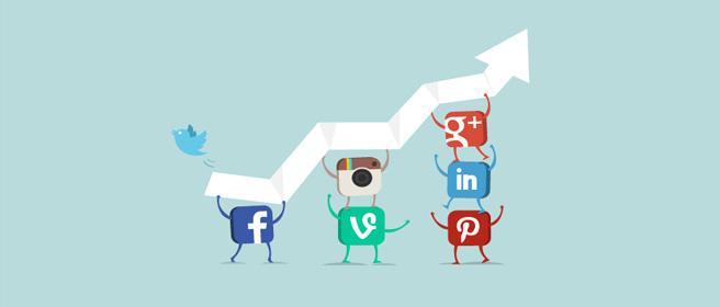 promote blog content social media